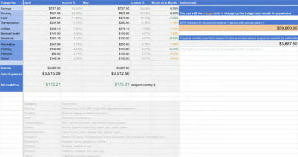 Free monthly budget template for Excel and Google Sheets